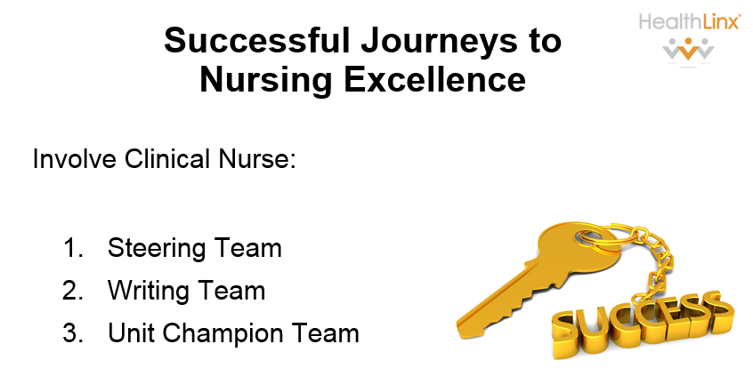 Q & A – Clinical Nurses for Pathway and Magnet